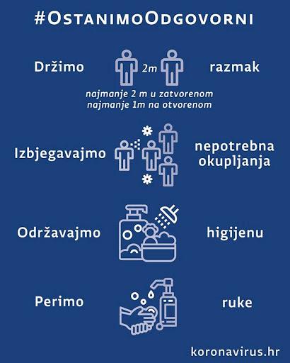 HPD Belecgrad #OSTANIMOODGOVORNI